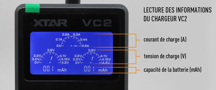 L'écran lcd du chargeur VC2.